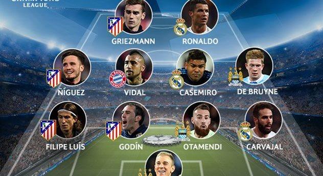 Команда недели Лиге чемпионов по версии УЕФА, uefa.com