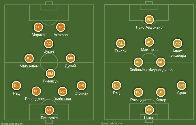 adcf7ceb60e1 На схемах выше показаны ориентировочный состав и схематическая расстановка  игроков в начале эры Луческу и то, что мы видим сегодня.